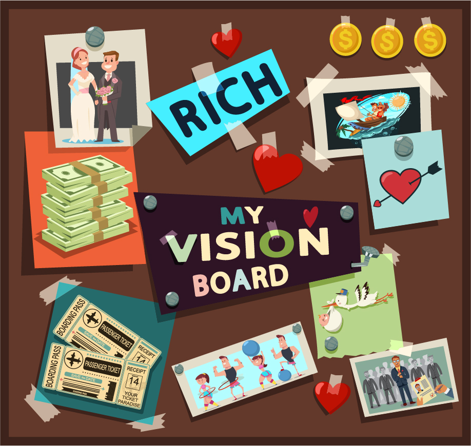 Vision or Dream Board