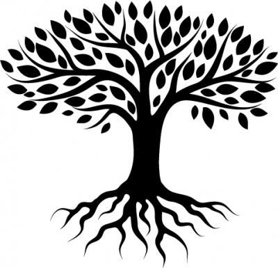 Ancestry Tree or Family Tree