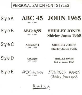 Raika Custom Stamping Fonts